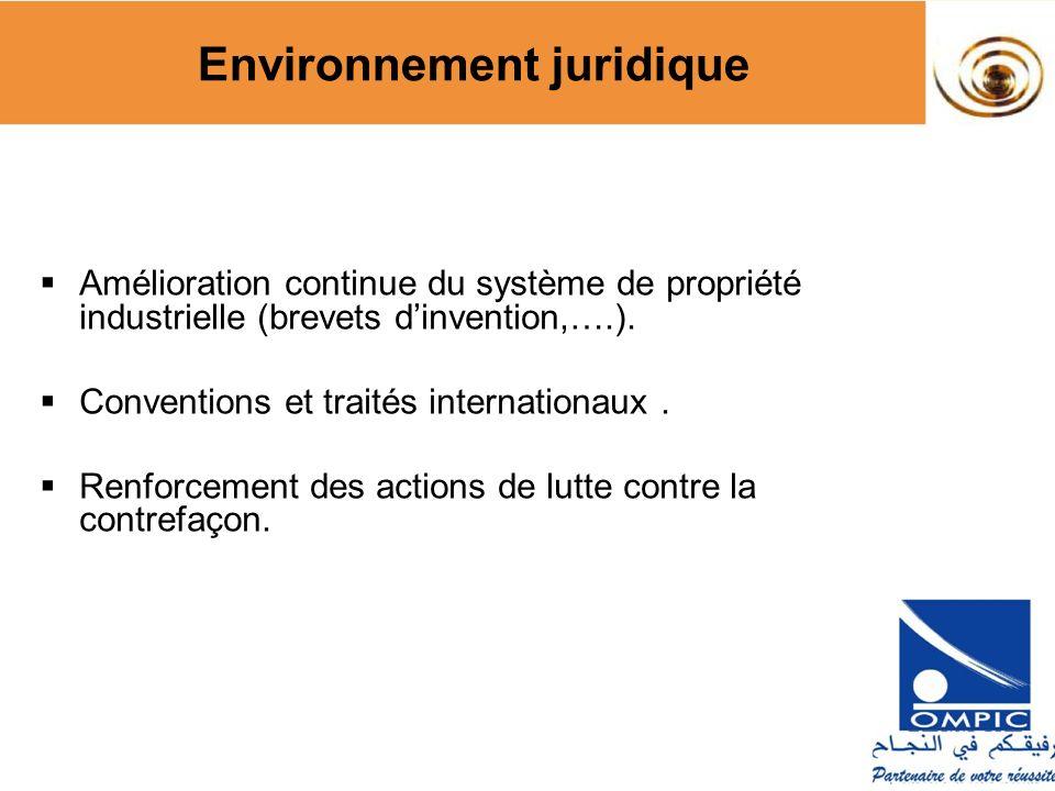Amélioration continue du système de propriété industrielle (brevets dinvention,….). Conventions et traités internationaux. Renforcement des actions de