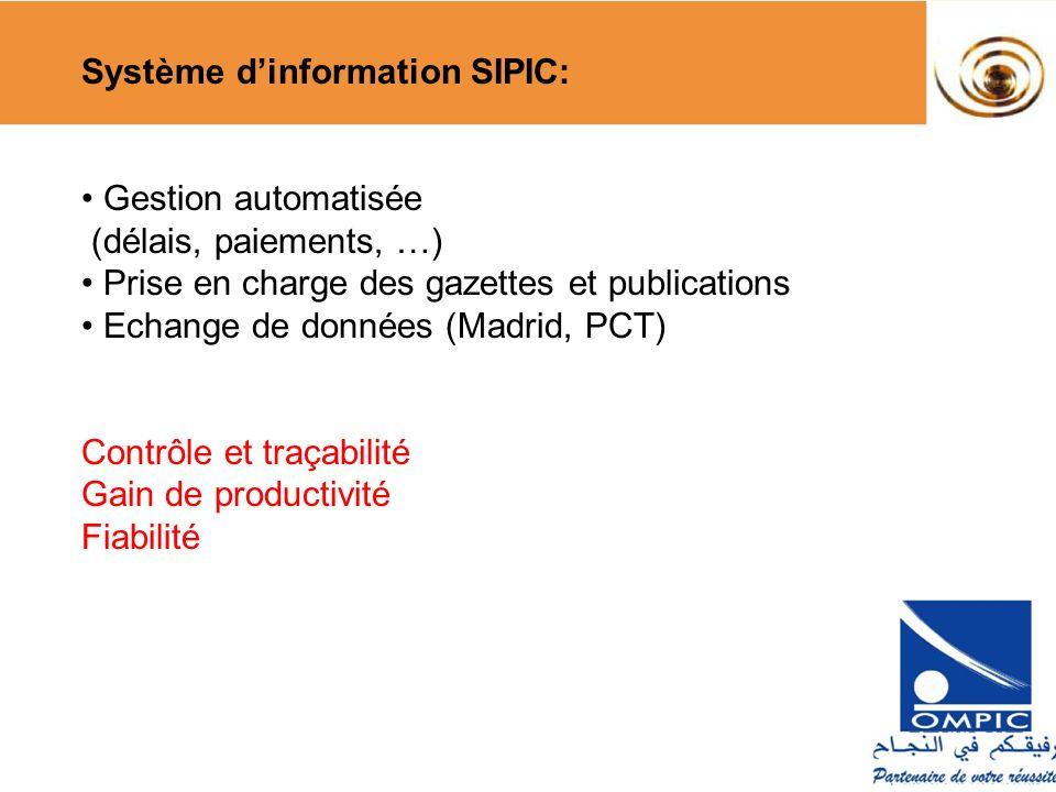 Système dinformation SIPIC: Gestion automatisée (délais, paiements, …) Prise en charge des gazettes et publications Echange de données (Madrid, PCT) C