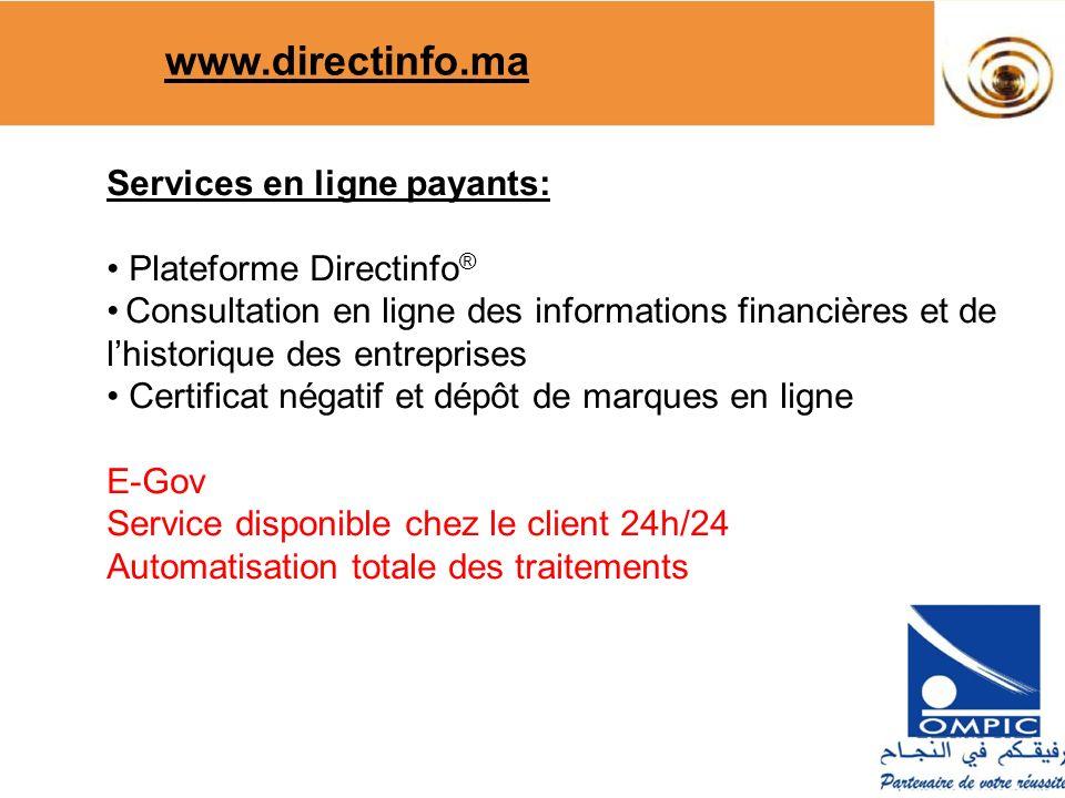 www.directinfo.ma Services en ligne payants: Plateforme Directinfo ® Consultation en ligne des informations financières et de lhistorique des entrepri