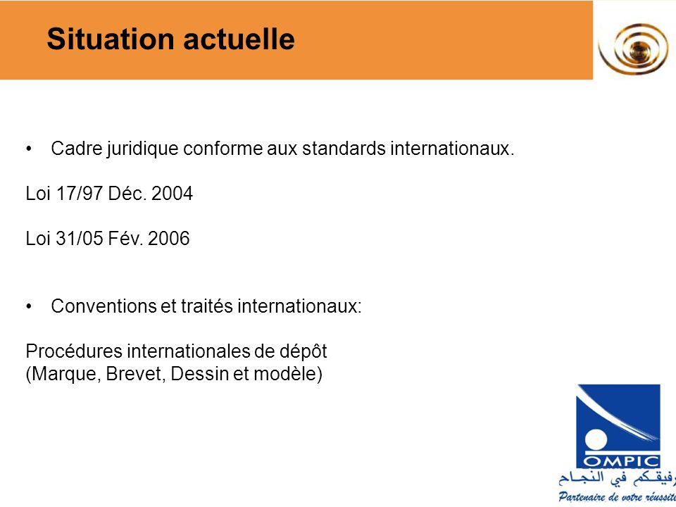 Situation actuelle Cadre juridique conforme aux standards internationaux. Loi 17/97 Déc. 2004 Loi 31/05 Fév. 2006 Conventions et traités internationau