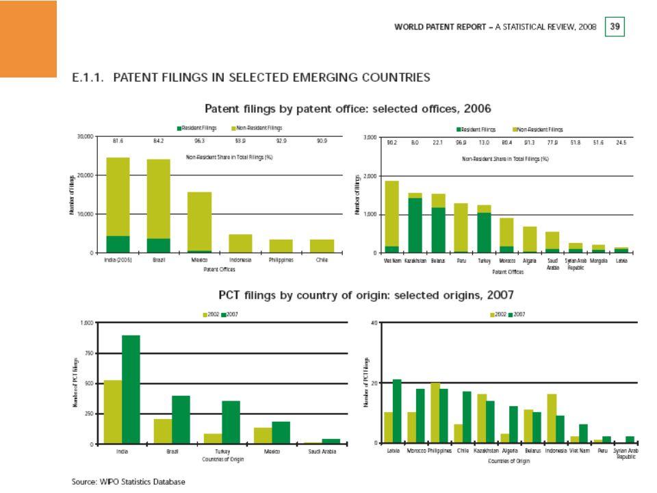 Demande Brevet Marque Modèle Paiement des taxes Contrôle Certificats Suivi