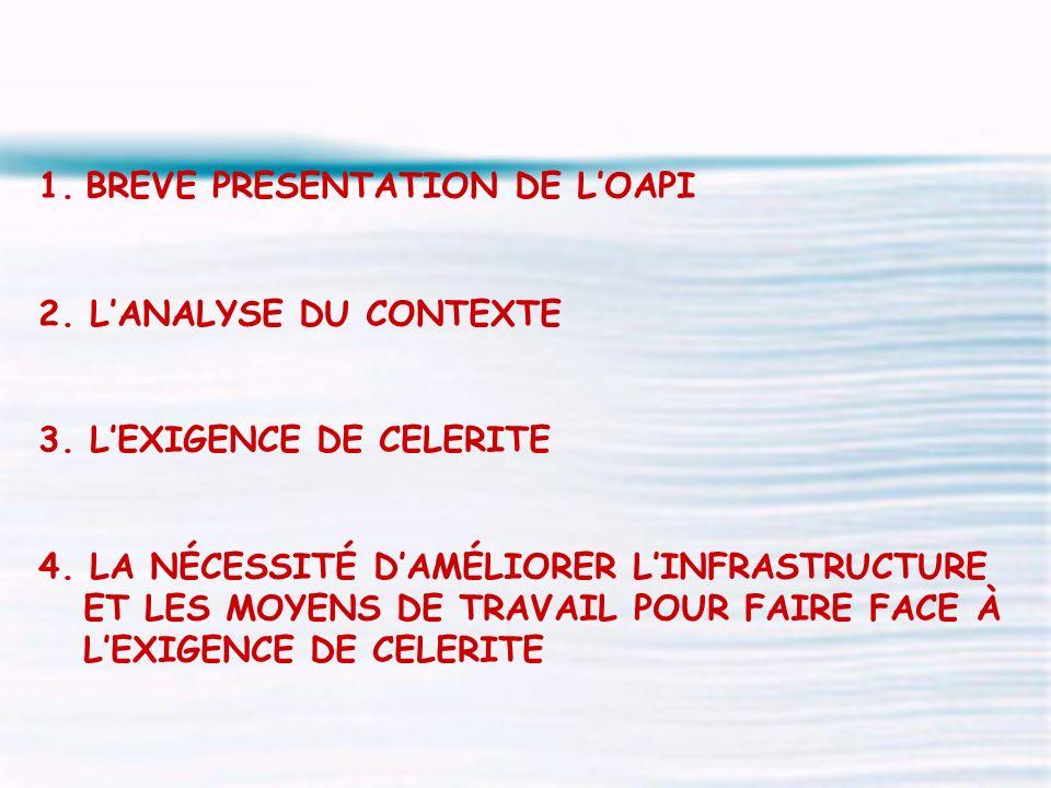 1. BREVE PRESENTATION DE LOAPI 2. LANALYSE DU CONTEXTE 3. LEXIGENCE DE CELERITE 4. LA NÉCESSITÉ DAMÉLIORER LINFRASTRUCTURE ET LES MOYENS DE TRAVAIL PO