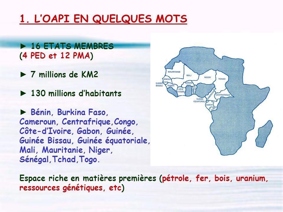 1. LOAPI EN QUELQUES MOTS 16 ETATS MEMBRES (4 PED et 12 PMA) 7 millions de KM2 130 millions dhabitants Bénin, Burkina Faso, Cameroun, Centrafrique,Con