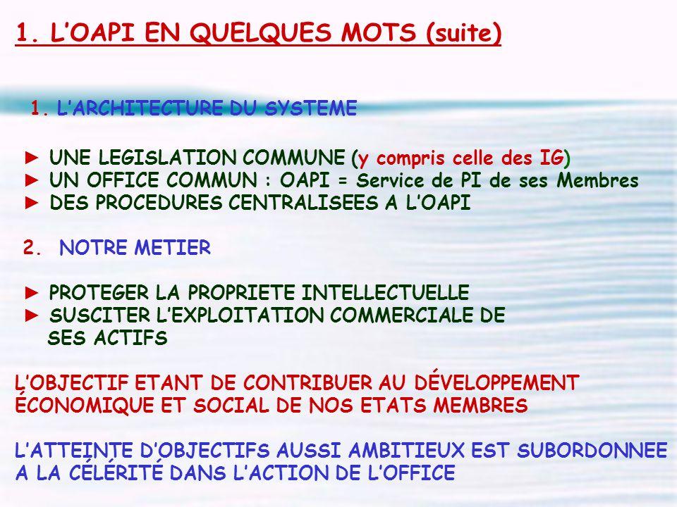1.LOAPI EN QUELQUES MOTS (suite) 1.