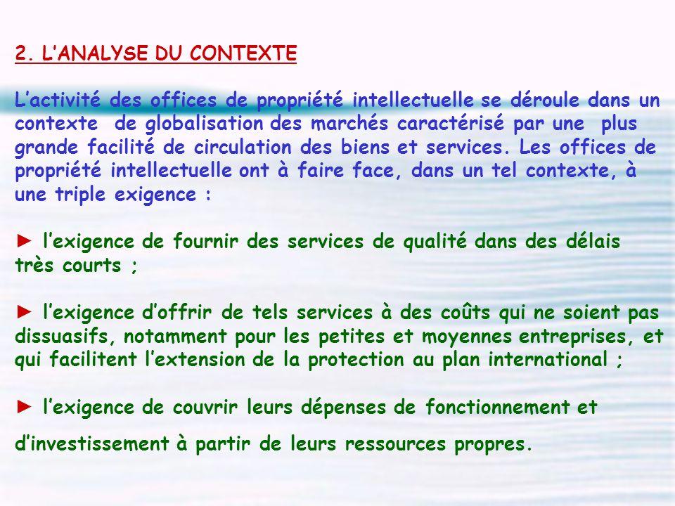 2. LANALYSE DU CONTEXTE Lactivité des offices de propriété intellectuelle se déroule dans un contexte de globalisation des marchés caractérisé par une