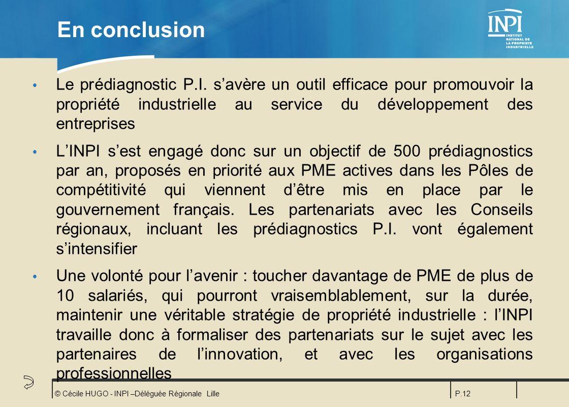 © Cécile HUGO - INPI –Déléguée Régionale LilleP.12 En conclusion Ÿ Le prédiagnostic P.I. savère un outil efficace pour promouvoir la propriété industr