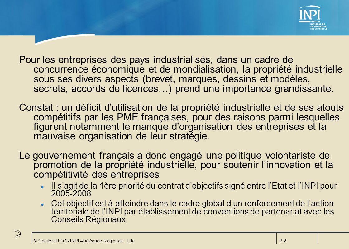 © Cécile HUGO - INPI –Déléguée Régionale LilleP.2 Pour les entreprises des pays industrialisés, dans un cadre de concurrence économique et de mondiali