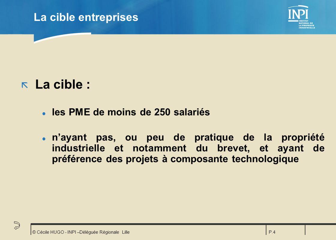 © Cécile HUGO - INPI –Déléguée Régionale LilleP.4 La cible entreprises ã La cible : l les PME de moins de 250 salariés l nayant pas, ou peu de pratiqu