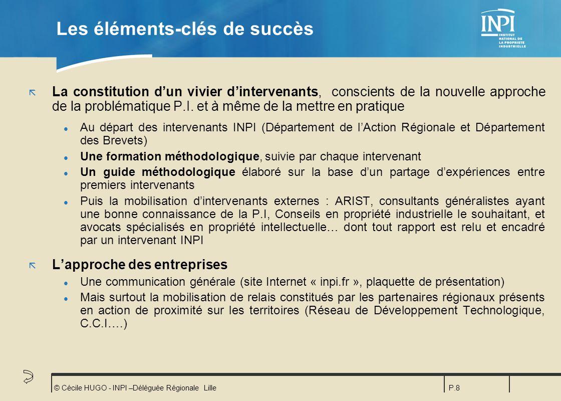 © Cécile HUGO - INPI –Déléguée Régionale LilleP.8 Les éléments-clés de succès ã La constitution dun vivier dintervenants, conscients de la nouvelle ap