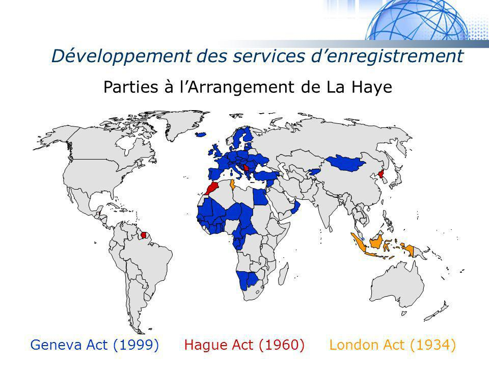 Madrid System Geneva Act (1999) Hague Act (1960) London Act (1934) Parties à lArrangement de La Haye Développement des services denregistrement