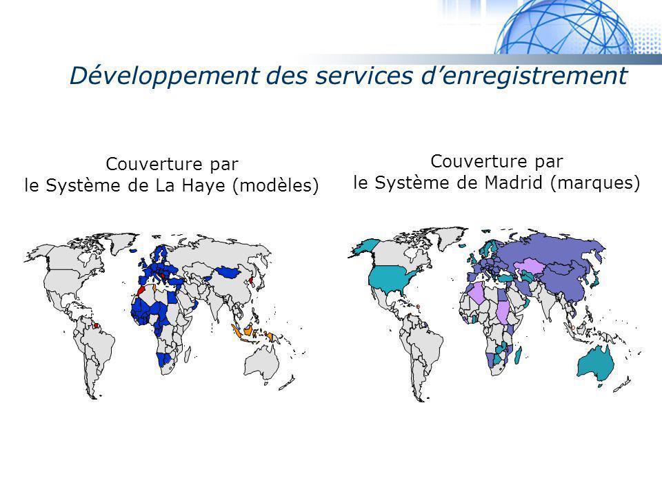 Madrid System Couverture par le Système de La Haye (modèles) Couverture par le Système de Madrid (marques) Développement des services denregistrement