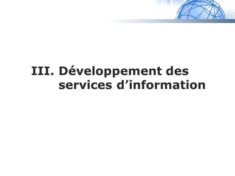 Madrid System III. Développement des services dinformation