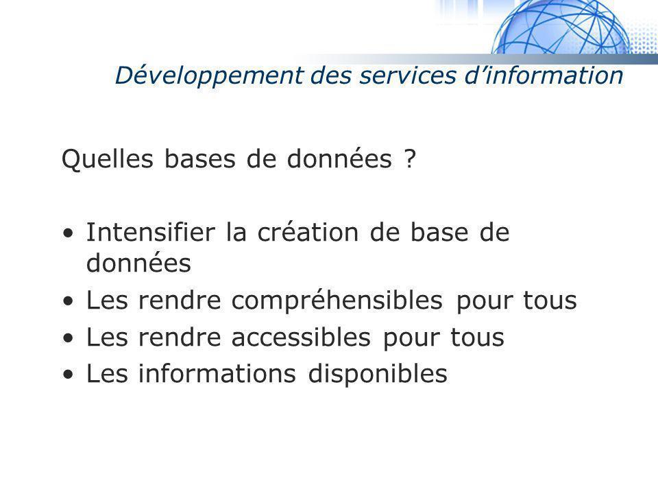 Madrid System Développement des services dinformation Quelles bases de données ? Intensifier la création de base de données Les rendre compréhensibles