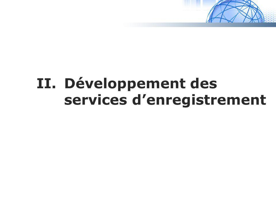 Madrid System II.Développement des services denregistrement