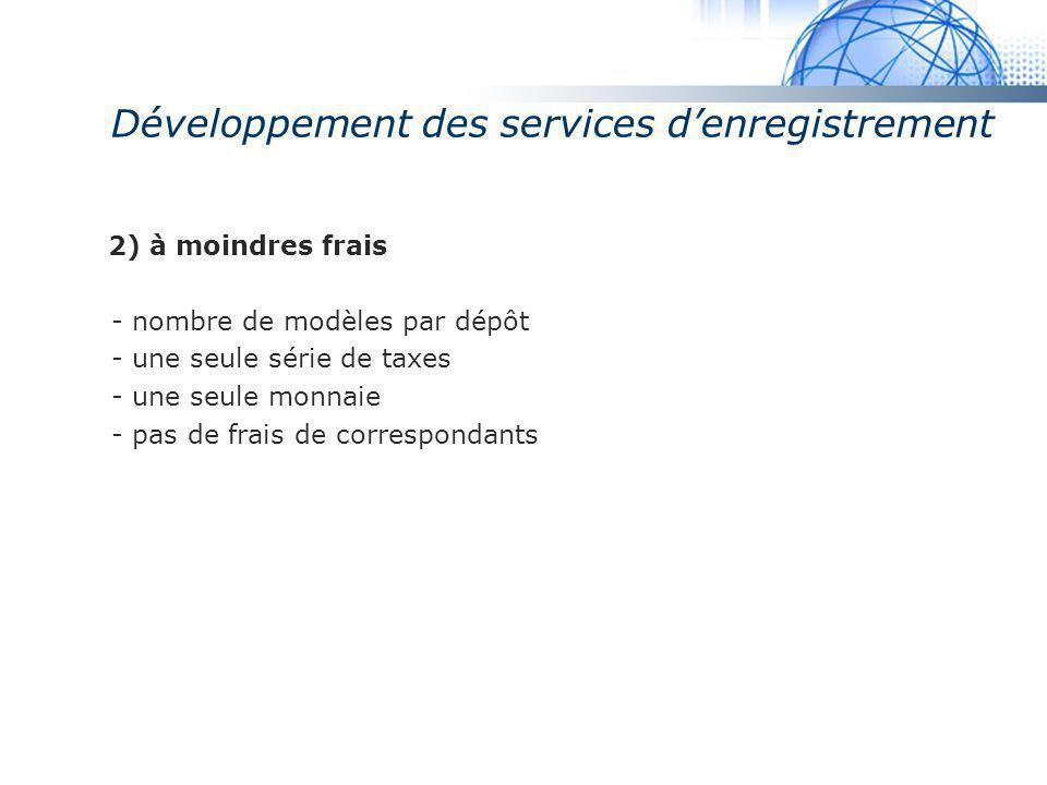 Madrid System Développement des services denregistrement 2) à moindres frais - nombre de modèles par dépôt - une seule série de taxes - une seule monn