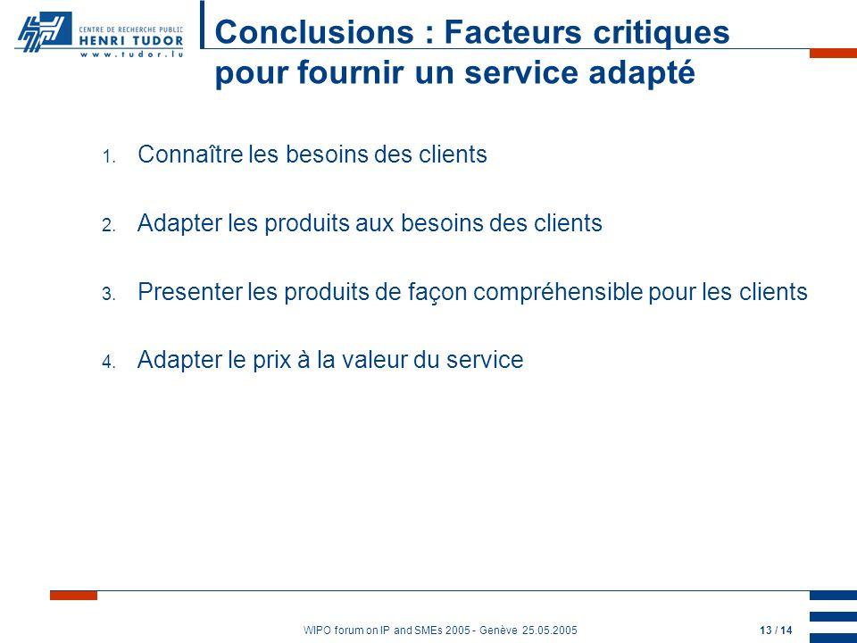 WIPO forum on IP and SMEs 2005 - Genève 25.05.200513 / 14 Conclusions : Facteurs critiques pour fournir un service adapté 1.