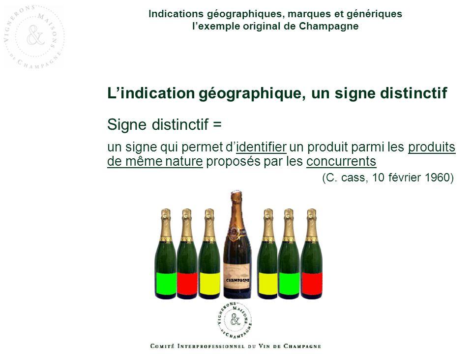 Signe distinctif = Indications géographiques, marques et génériques lexemple original de Champagne un signe qui permet didentifier un produit parmi le