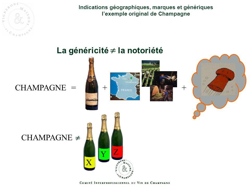 La dilution Indications géographiques, marques et génériques lexemple original de Champagne
