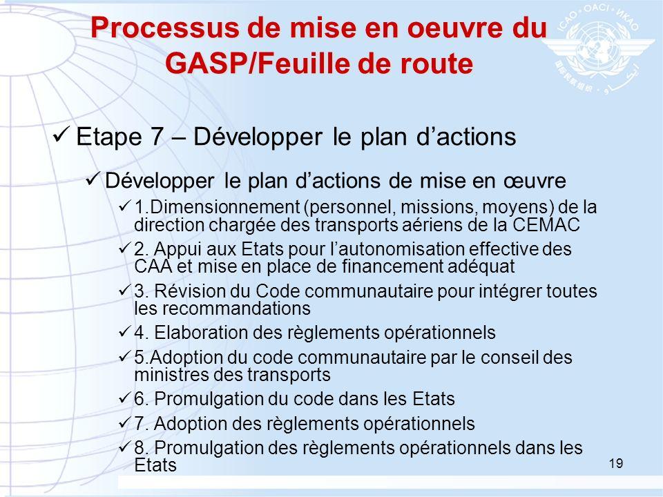 19 Processus de mise en oeuvre du GASP/Feuille de route Etape 7 – Développer le plan dactions Développer le plan dactions de mise en œuvre 1.Dimension