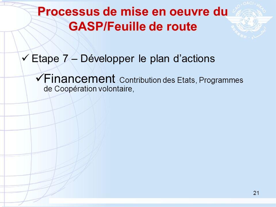 21 Processus de mise en oeuvre du GASP/Feuille de route Etape 7 – Développer le plan dactions Financement : Contribution des Etats, Programmes de Coop