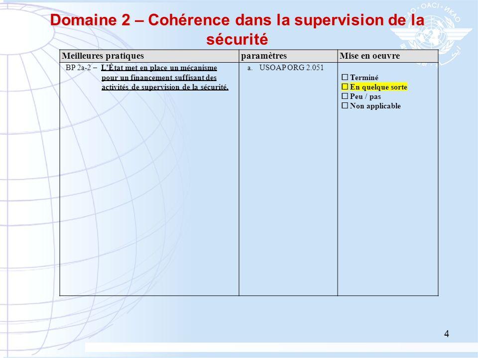 4 Meilleures pratiquesparamètresMise en oeuvre BP 2a-2 – LÉtat met en place un mécanisme pour un financement suffisant des activités de supervision de