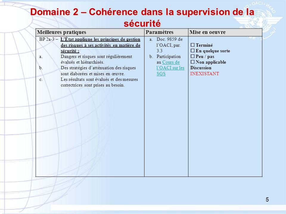 RECOMMENDATIONS Recommandation Impact sur la Sécurité Faisabi lité Niveau IC Priorité choisie La CEMAC et les Etats devront mettre en place un mécanisme dauto-évaluation sappuyant sur les expériences existantes dans la sous- région.