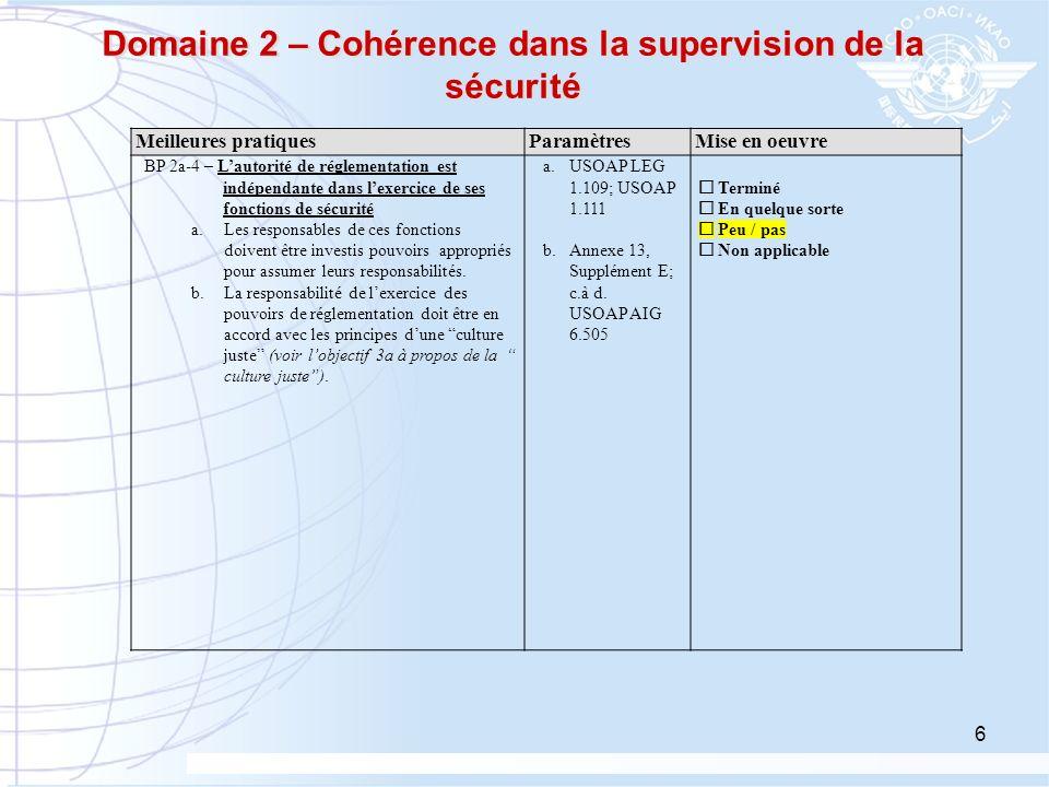 6 Meilleures pratiquesParamètresMise en oeuvre BP 2a-4 – Lautorité de réglementation est indépendante dans lexercice de ses fonctions de sécurité a.Le