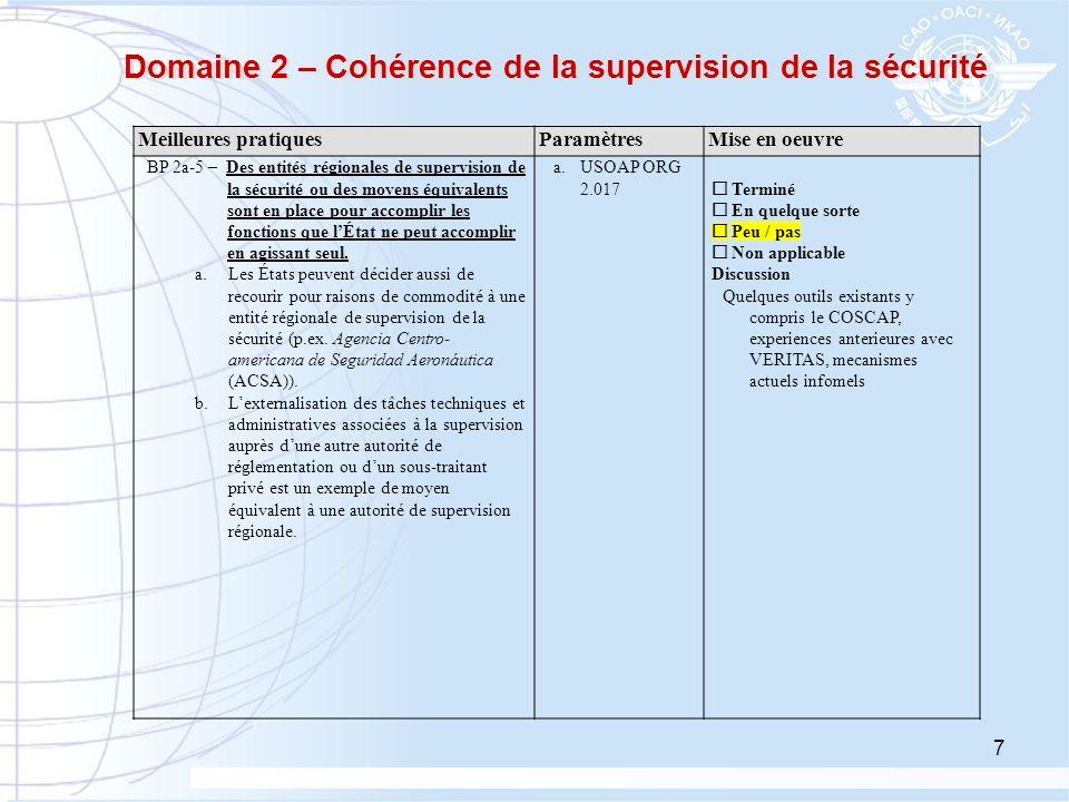 7 Meilleures pratiquesParamètresMise en oeuvre BP 2a-5 – Des entités régionales de supervision de la sécurité ou des moyens équivalents sont en place