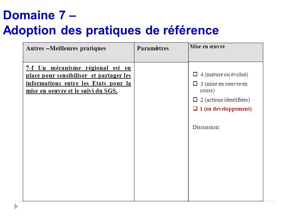 Domaine 7 – Adoption des pratiques de référence Mise en œuvre 4 (mature ou évolué) 3 (mise en oeuvre en cours) 2 (actions identifiées) 1 (en developpe