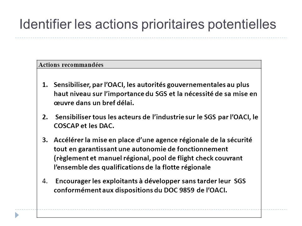 Identifier les actions prioritaires potentielles Actions recommandées 1.Sensibiliser, par lOACI, les autorités gouvernementales au plus haut niveau su