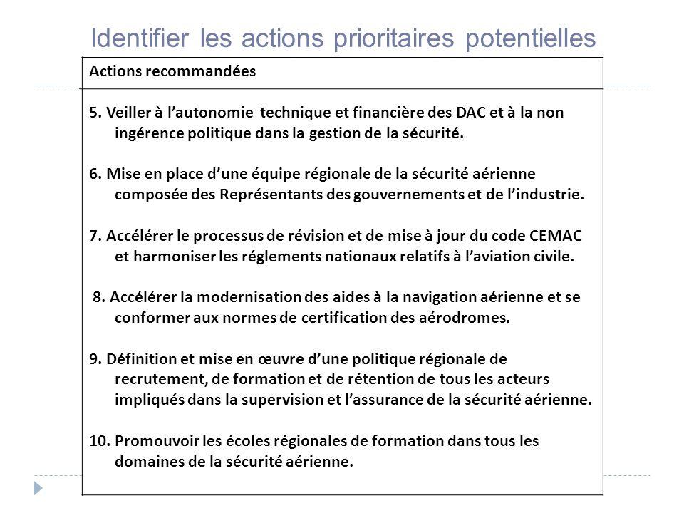 Actions recommandées 5. Veiller à lautonomie technique et financière des DAC et à la non ingérence politique dans la gestion de la sécurité. 6. Mise e