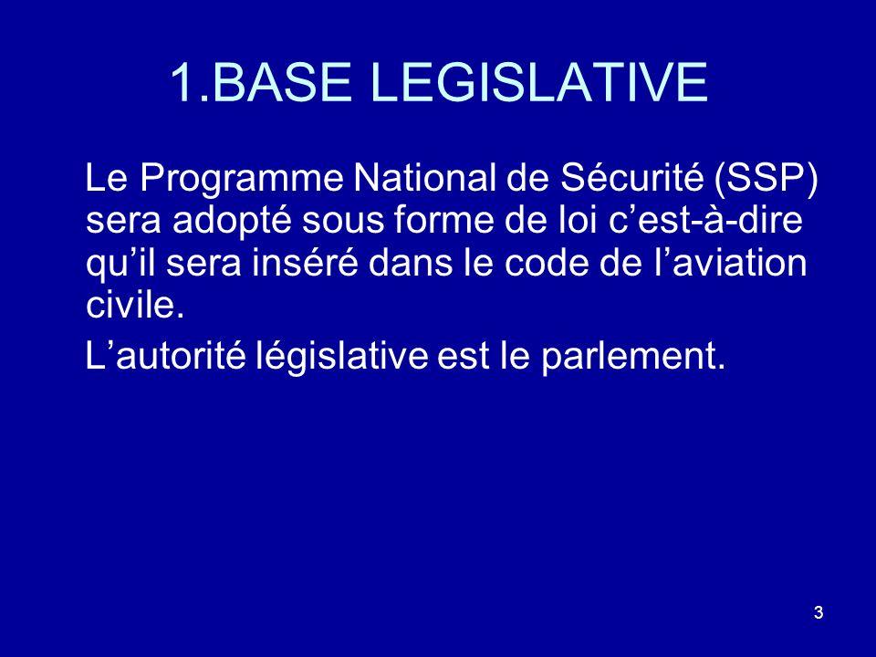1.BASE LEGISLATIVE Le Programme National de Sécurité (SSP) sera adopté sous forme de loi cest-à-dire quil sera inséré dans le code de laviation civile
