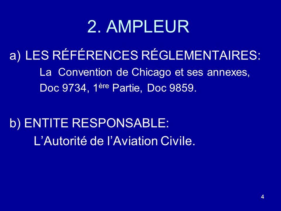 2. AMPLEUR 4 a)LES RÉFÉRENCES RÉGLEMENTAIRES: La Convention de Chicago et ses annexes, Doc 9734, 1 ère Partie, Doc 9859. b) ENTITE RESPONSABLE: LAutor