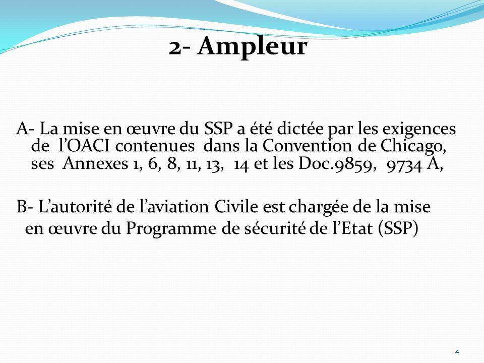 A- La mise en œuvre du SSP a été dictée par les exigences de lOACI contenues dans la Convention de Chicago, ses Annexes 1, 6, 8, 11, 13, 14 et les Doc.9859, 9734 A, B- Lautorité de laviation Civile est chargée de la mise en œuvre du Programme de sécurité de lEtat (SSP) 2- Ampleur 4