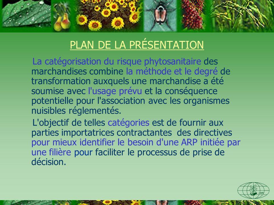 PLAN DE LA PRÉSENTATION La catégorisation du risque phytosanitaire des marchandises combine la méthode et le degré de transformation auxquels une marc
