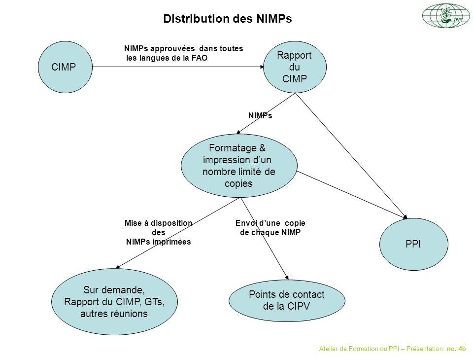 Distribution des NIMPs CIMP Rapport du CIMP Formatage & impression dun nombre limité de copies Points de contact de la CIPV PPI NIMPs approuvées dans toutes les langues de la FAO Envoi dune copie de chaque NIMP NIMPs Mise à disposition des NIMPs imprimées Sur demande, Rapport du CIMP, GTs, autres réunions Atelier de Formation du PPI – Présentation.