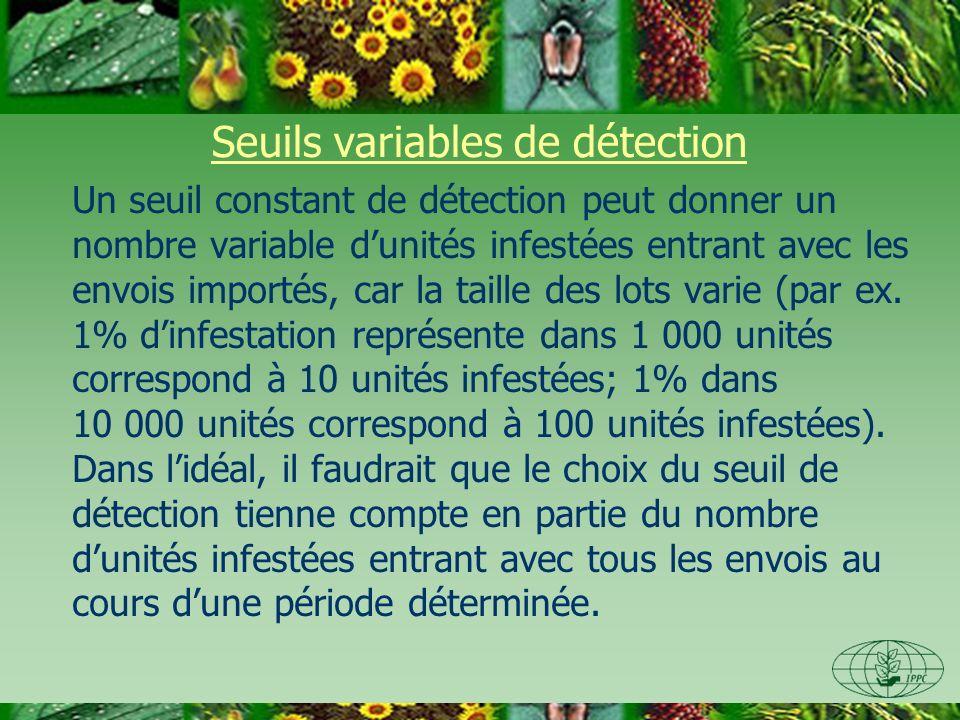 Seuils variables de détection Un seuil constant de détection peut donner un nombre variable dunités infestées entrant avec les envois importés, car la taille des lots varie (par ex.