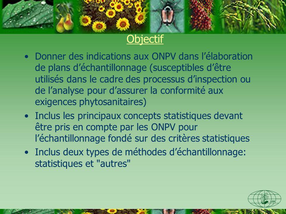 Méthodes déchantillonnage Méthode déchantillonnage = processus approuvé par lONPV pour choisir des unités pour l inspection et/ou lanalyse.
