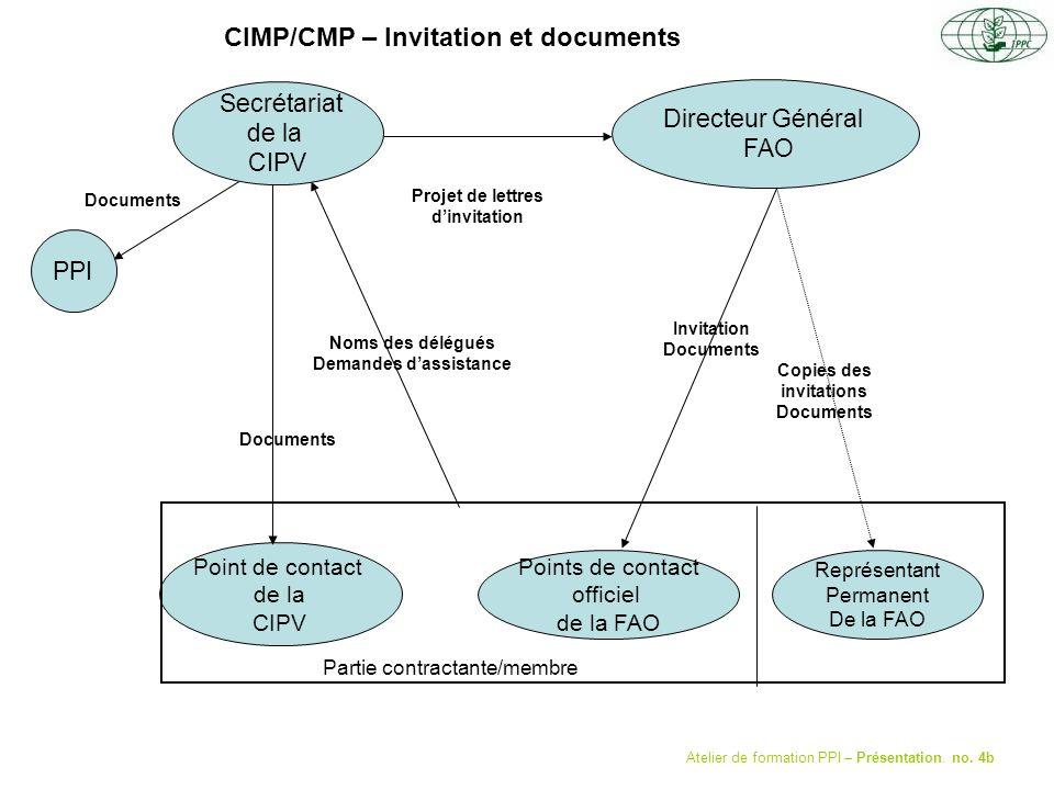 Secrétariat de la CIPV Directeur Général FAO Points de contact officiel de la FAO Représentant Permanent De la FAO Point de contact de la CIPV PPI Inv