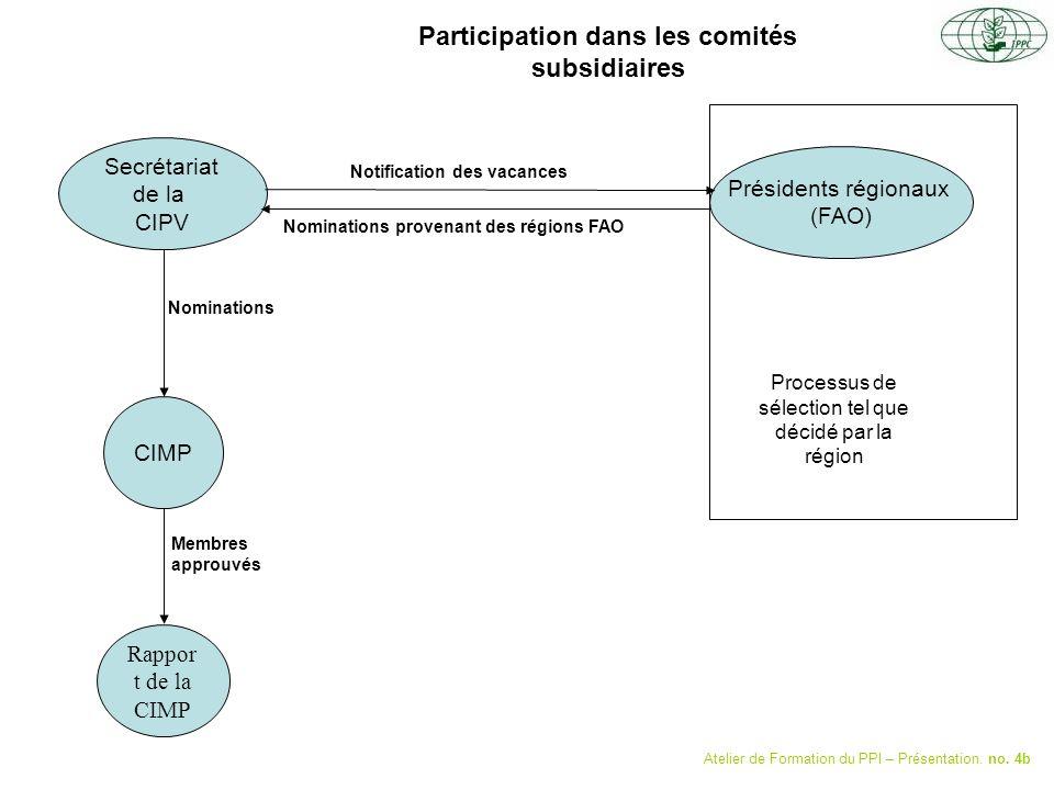 Participation dans les comités subsidiaires Secrétariat de la CIPV Présidents régionaux (FAO) CIMP Notification des vacances Nominations Membres appro
