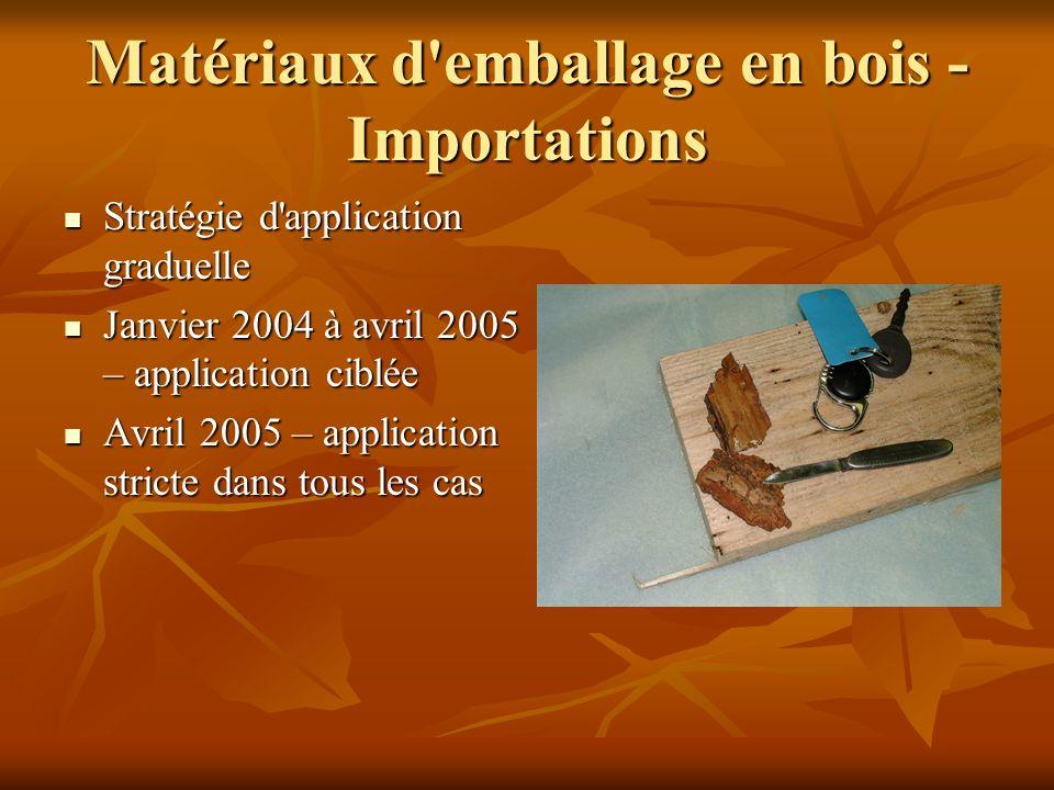 Matériaux d'emballage en bois - Importations Stratégie d'application graduelle Stratégie d'application graduelle Janvier 2004 à avril 2005 – applicati