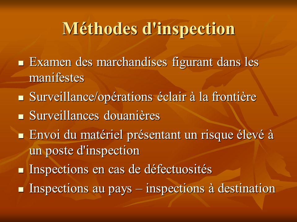 Méthodes d'inspection Examen des marchandises figurant dans les manifestes Examen des marchandises figurant dans les manifestes Surveillance/opération