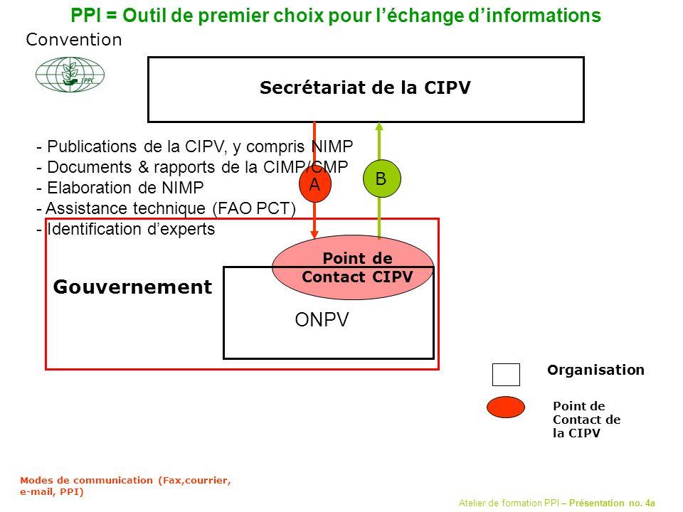 Secrétariat de la CIPV A B Modes de communication (Fax,courrier, e-mail, PPI) Gouvernement Point de Contact de la CIPV Organisation Point de Contact C