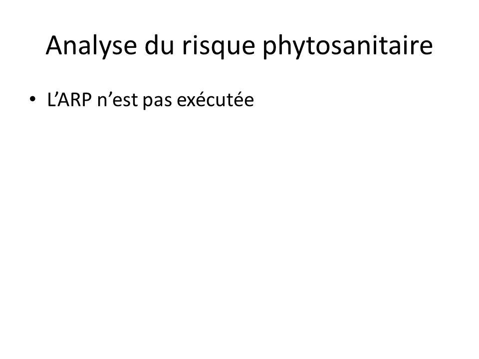 Analyse du risque phytosanitaire LARP nest pas exécutée