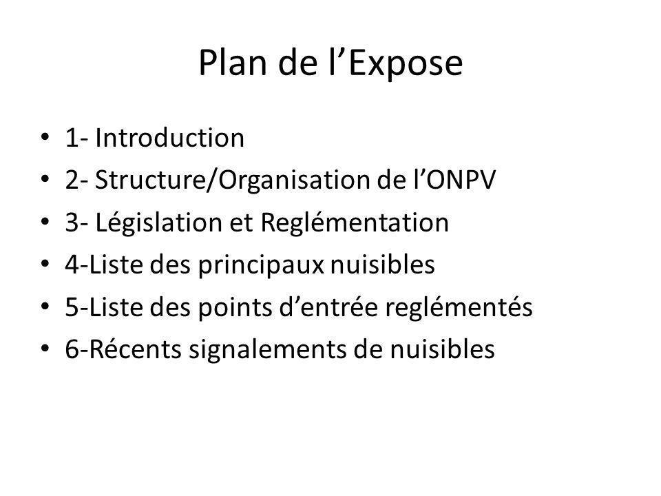 Plan de lExpose 1- Introduction 2- Structure/Organisation de lONPV 3- Législation et Reglémentation 4-Liste des principaux nuisibles 5-Liste des point