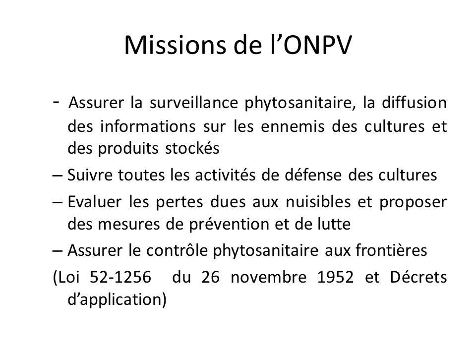 Missions de lONPV - Assurer la surveillance phytosanitaire, la diffusion des informations sur les ennemis des cultures et des produits stockés – Suivr