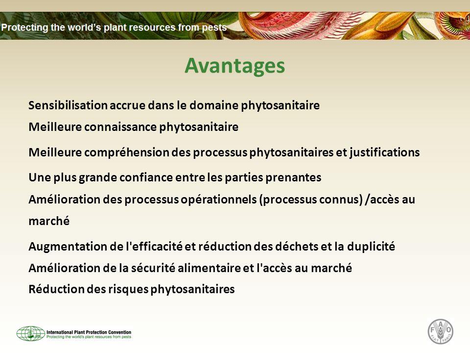 Avantages Sensibilisation accrue dans le domaine phytosanitaire Meilleure connaissance phytosanitaire Meilleure compréhension des processus phytosanit