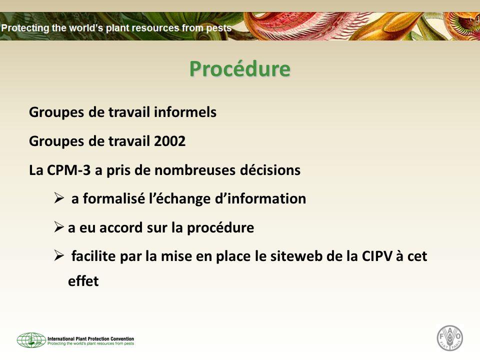 Procédure Groupes de travail informels Groupes de travail 2002 La CPM-3 a pris de nombreuses décisions a formalisé léchange dinformation a eu accord sur la procédure facilite par la mise en place le siteweb de la CIPV à cet effet