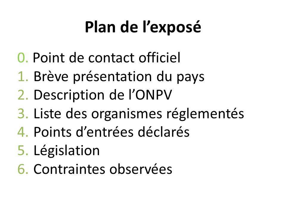 Plan de lexposé 0. Point de contact officiel 1.Brève présentation du pays 2.Description de lONPV 3.Liste des organismes réglementés 4.Points dentrées
