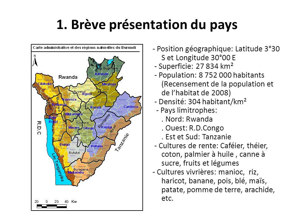 1. Brève présentation du pays - Position géographique: Latitude 3°30 S et Longitude 30°00 E - Superficie: 27 834 km² - Population: 8 752 000 habitants